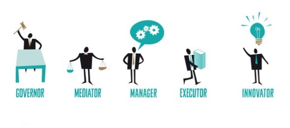 social_media_game_roles