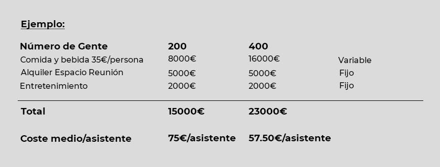 ejemplo-presupuesto